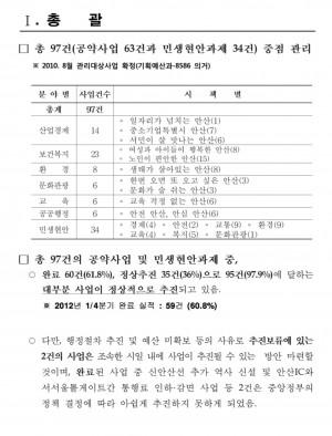 추진성과(2012년 6월말 기준)