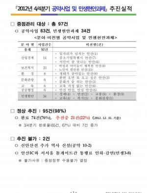 공약사항 민생현안 관리카드 2012 12 31
