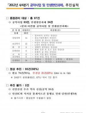 2012 4분기 공약추진실적(2)