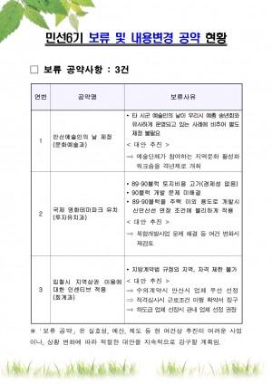 민선6기 보류 및 내용 변경 공약 현황