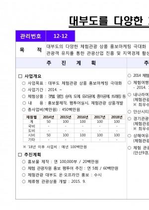 민선6기 공약사항 관리카드(2015.2분기)