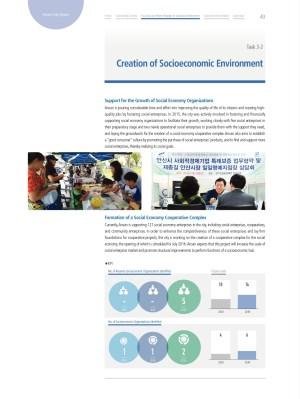 2016 안산시 지속가능성보고서(영문)