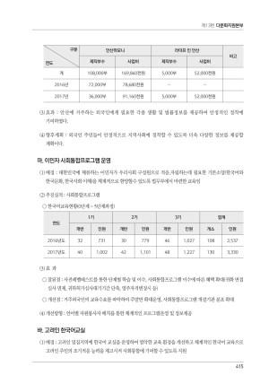 안산시정백서 2016-2017