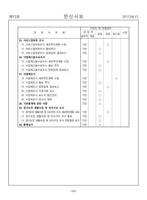 2017 안산시보 제12호
